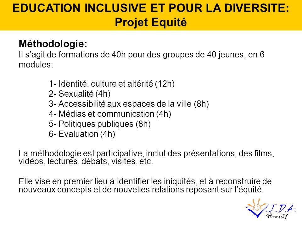 Méthodologie: Il sagit de formations de 40h pour des groupes de 40 jeunes, en 6 modules: 1- Identité, culture et altérité (12h) 2- Sexualité (4h) 3- Accessibilité aux espaces de la ville (8h) 4- Médias et communication (4h) 5- Politiques publiques (8h) 6- Evaluation (4h) La méthodologie est participative, inclut des présentations, des films, vidéos, lectures, débats, visites, etc.