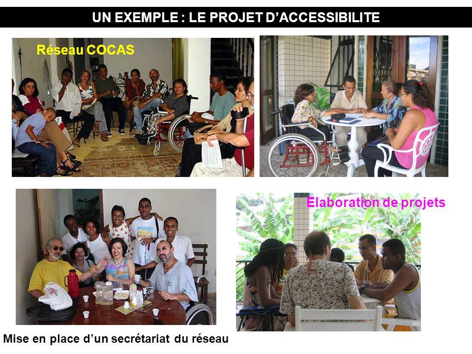 UN EXEMPLE : LE PROJET DACCESSIBILITE Elaboration de projets Mise en place dun secrétariat du réseau Réseau COCAS