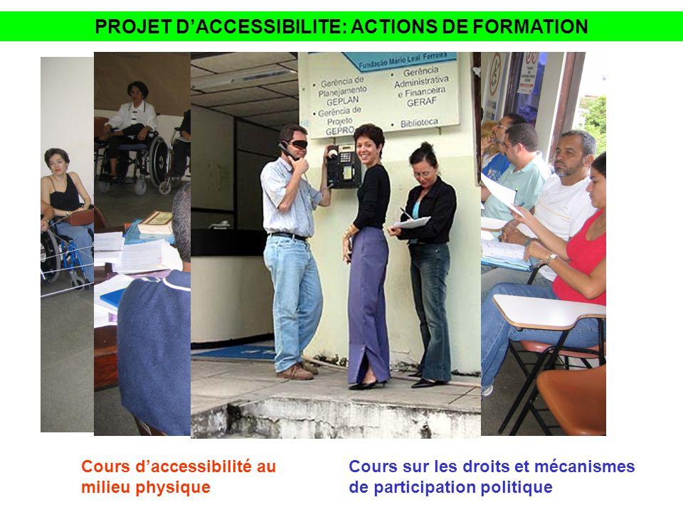 PROJET DACCESSIBILITE: ACTIONS DE FORMATION Cours sur les droits et mécanismes de participation politique Cours daccessibilité au milieu physique