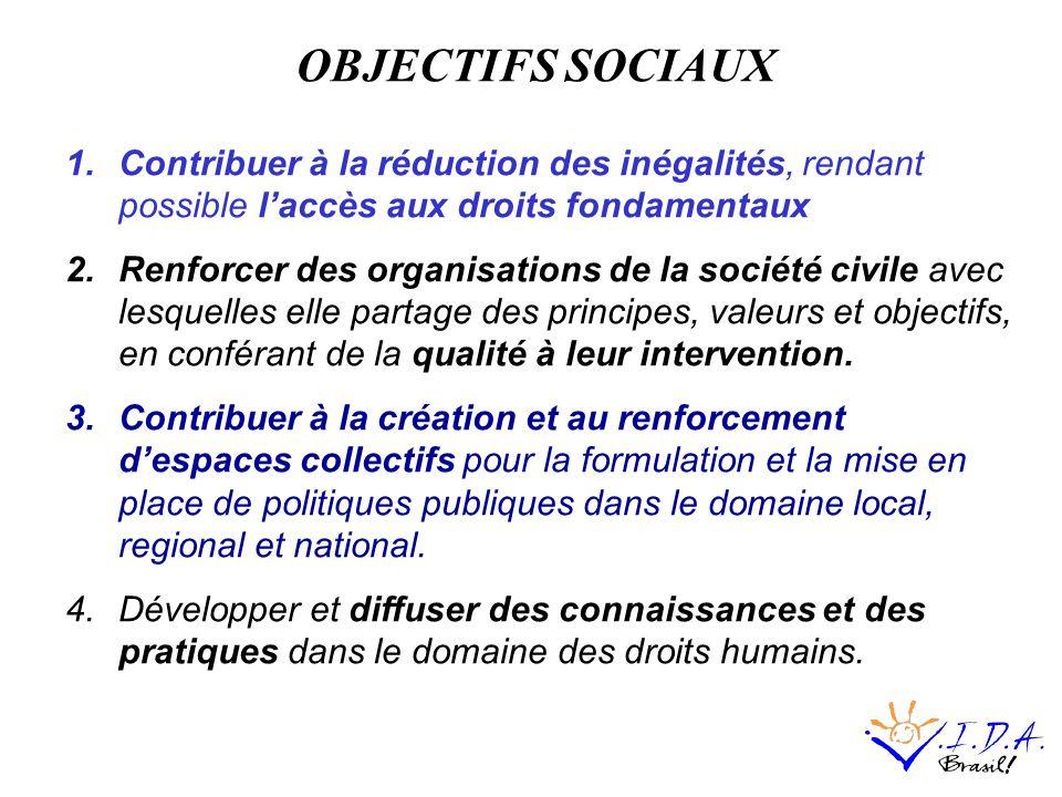 OBJECTIFS SOCIAUX 1.Contribuer à la réduction des inégalités, rendant possible laccès aux droits fondamentaux 2.Renforcer des organisations de la société civile avec lesquelles elle partage des principes, valeurs et objectifs, en conférant de la qualité à leur intervention.