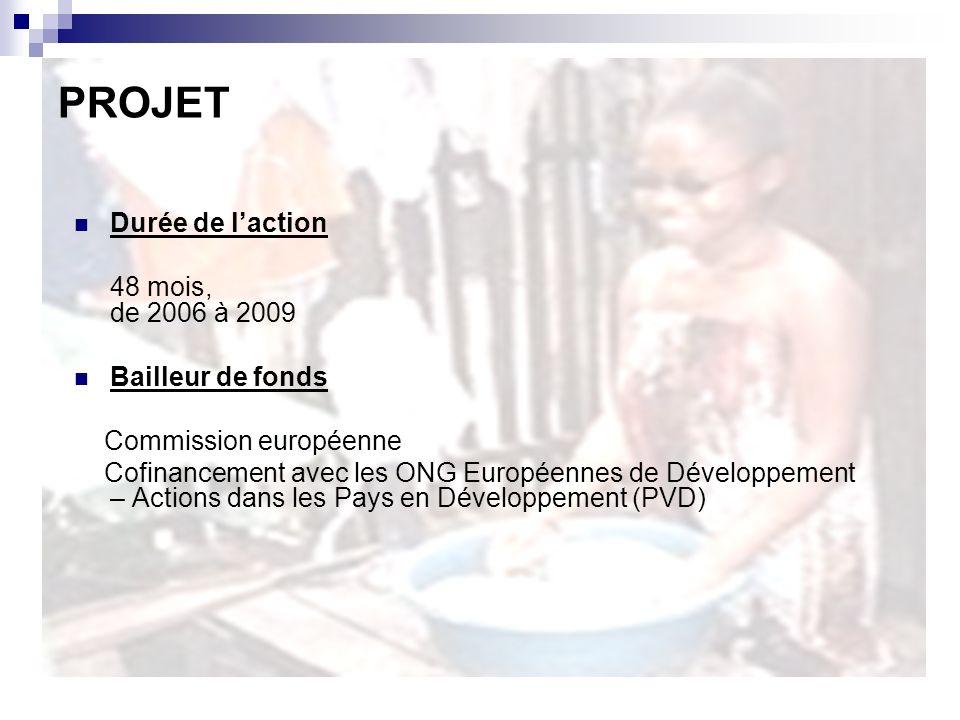 Durée de laction 48 mois, de 2006 à 2009 Bailleur de fonds Commission européenne Cofinancement avec les ONG Européennes de Développement – Actions dans les Pays en Développement (PVD) PROJET