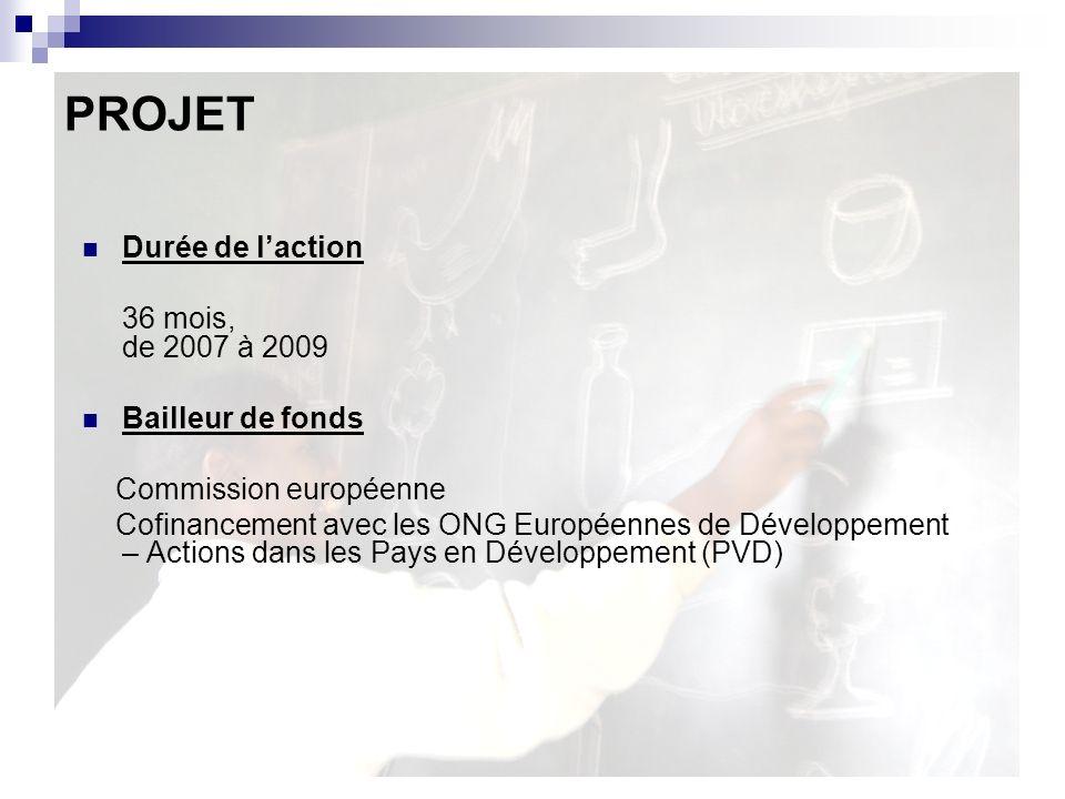Durée de laction 36 mois, de 2007 à 2009 Bailleur de fonds Commission européenne Cofinancement avec les ONG Européennes de Développement – Actions dans les Pays en Développement (PVD) PROJET