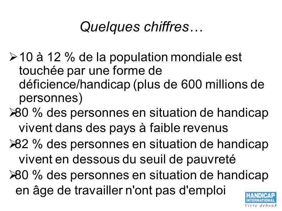 Quelques chiffres… 10 à 12 % de la population mondiale est touchée par une forme de déficience/handicap (plus de 600 millions de personnes) 80 % des p