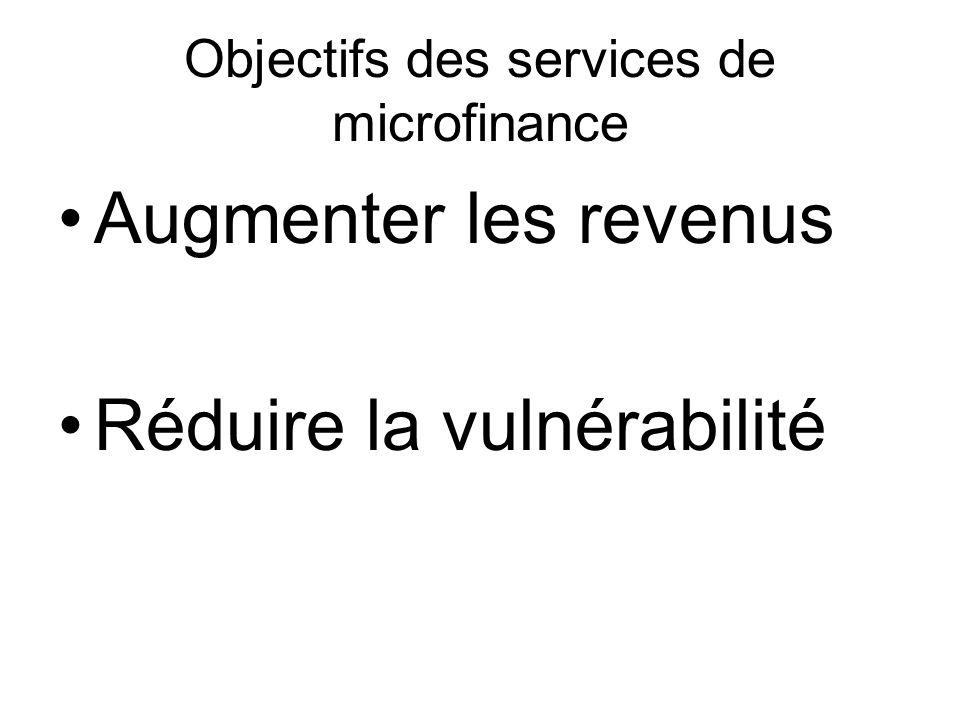 Objectifs des services de microfinance Augmenter les revenus Réduire la vulnérabilité Prêts, transferts de fonds Épargne, micro-assurance