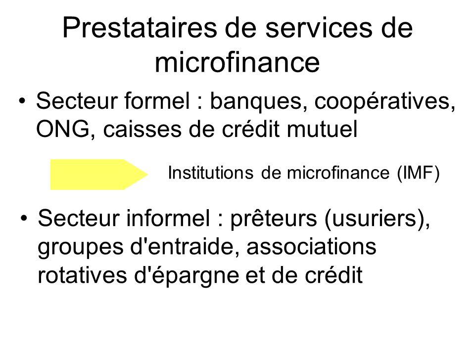 Prestataires de services de microfinance Secteur formel : banques, coopératives, ONG, caisses de crédit mutuel Institutions de microfinance (IMF) Sect