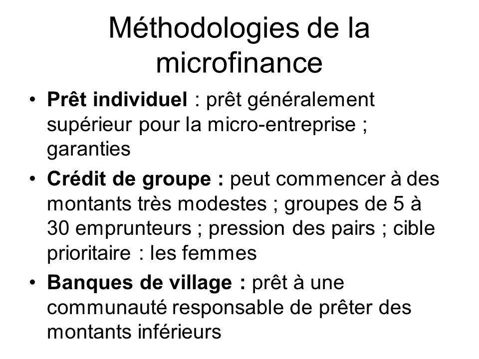 Méthodologies de la microfinance Prêt individuel : prêt généralement supérieur pour la micro-entreprise ; garanties Crédit de groupe : peut commencer