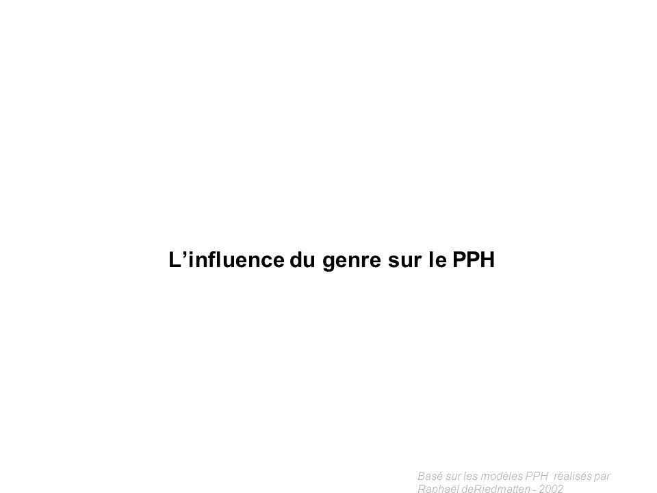 Basé sur les modèles PPH réalisés par Raphaël deRiedmatten - 2002 Linfluence du genre sur le PPH