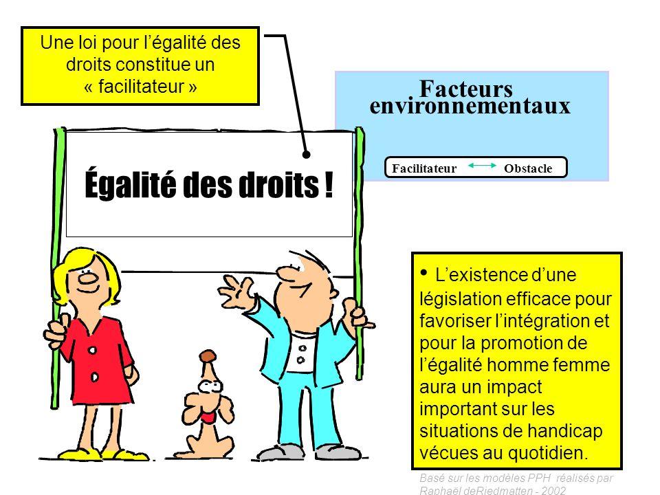 Basé sur les modèles PPH réalisés par Raphaël deRiedmatten - 2002 Facteurs environnementaux Facilitateur Obstacle Les phénomènes de harcèlement et de