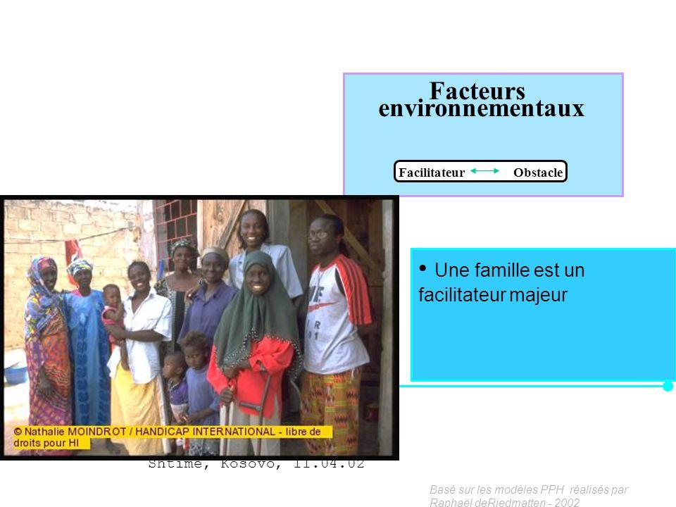 Basé sur les modèles PPH réalisés par Raphaël deRiedmatten - 2002 Facteurs environnementaux Facilitateur Obstacle Égalité des droits ! Lexistence dune