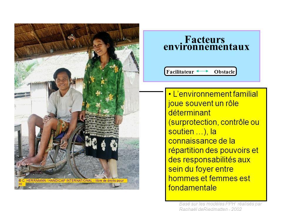 Basé sur les modèles PPH réalisés par Raphaël deRiedmatten - 2002 Facteurs environnementaux Facilitateur Obstacle Une famille est un facilitateur maje