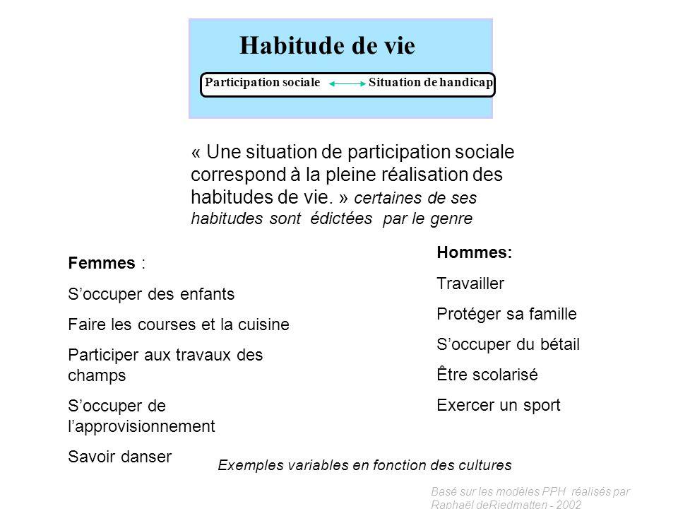 Basé sur les modèles PPH réalisés par Raphaël deRiedmatten - 2002 Habitudes de vie Participation sociale Situation de handicap « Une habitude de vie e