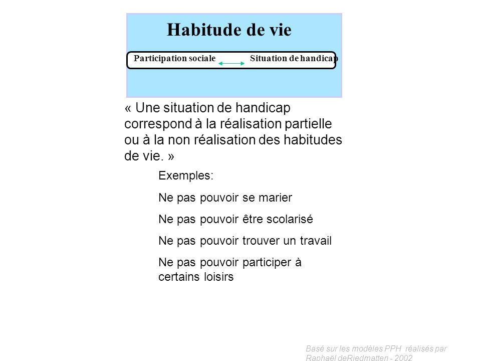 Basé sur les modèles PPH réalisés par Raphaël deRiedmatten - 2002 Participation sociale Situation de handicap Femmes : Soccuper des enfants Faire les