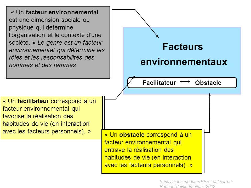 Basé sur les modèles PPH réalisés par Raphaël deRiedmatten - 2002 Facteur de risque Cause « Un facteur personnel est une caractéristique appartenant à