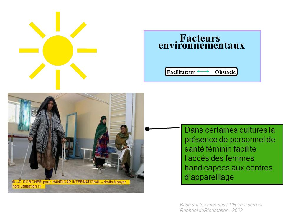 Basé sur les modèles PPH réalisés par Raphaël deRiedmatten - 2002 Facteurs environnementaux Facilitateur Obstacle Certaines pratiques ou croyances ren