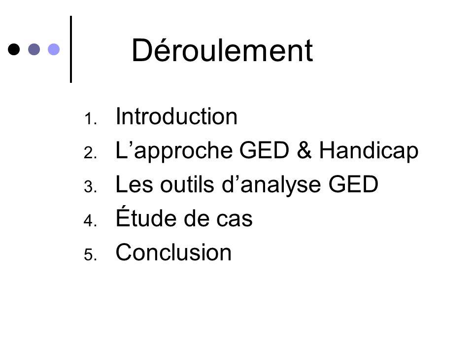 Déroulement 1.Introduction 2. Lapproche GED & Handicap 3.