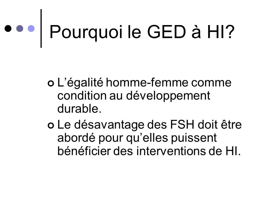 Pourquoi le GED à HI.Légalité homme-femme comme condition au développement durable.