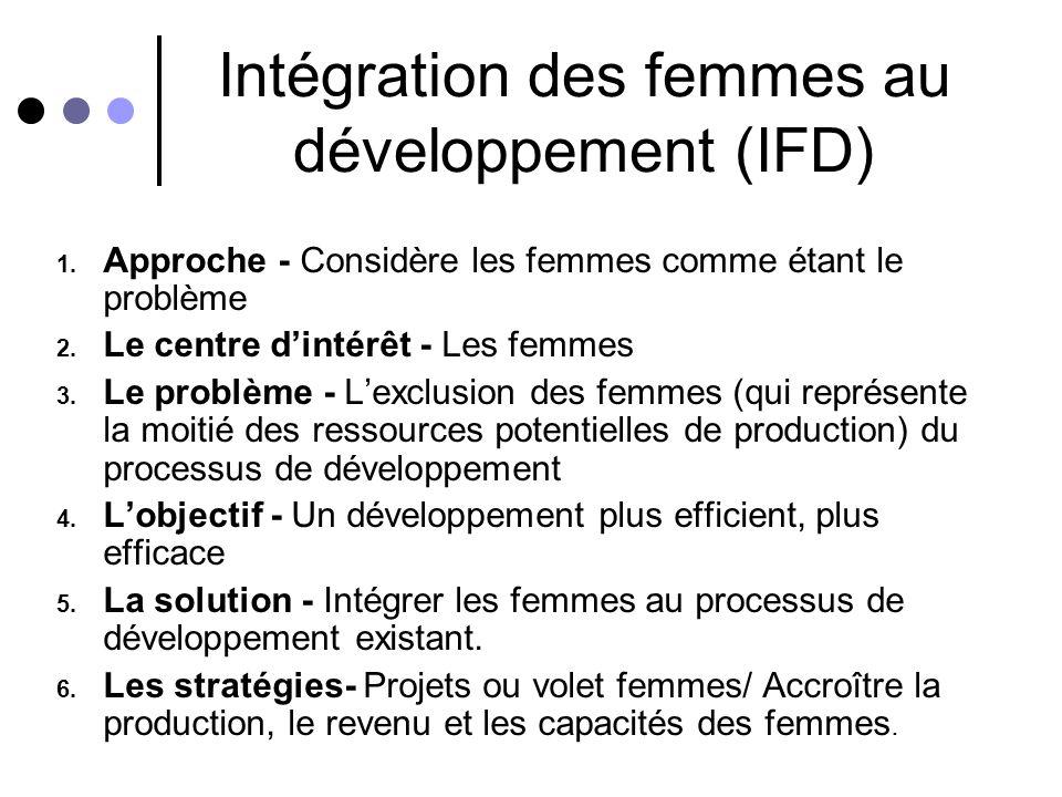 Historique de lapproche GED LIntégration des Femmes dans le Développement (IFD) Le Genre et Développement (GED)