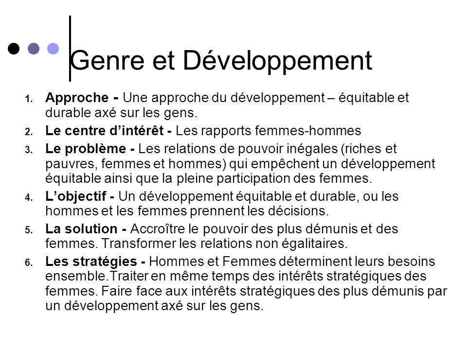Intégration des femmes au développement (IFD) 1. Approche - Considère les femmes comme étant le problème 2. Le centre dintérêt - Les femmes 3. Le prob