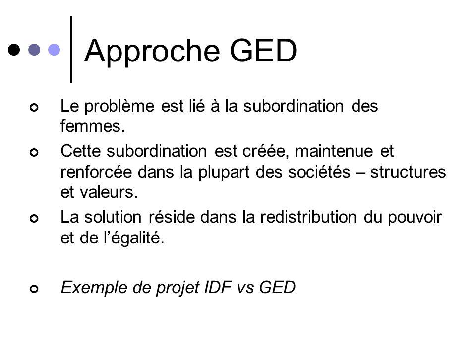 Genre et Développement 1. Approche - Une approche du développement – équitable et durable axé sur les gens. 2. Le centre dintérêt - Les rapports femme