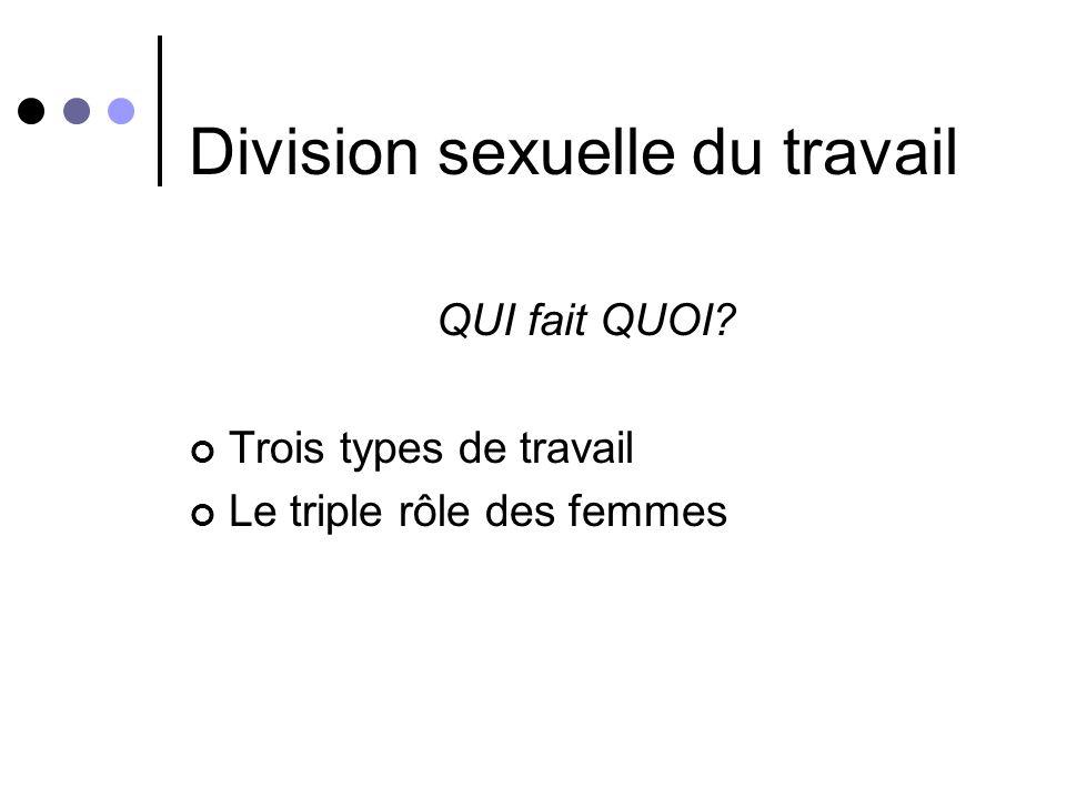 1.La division sexuelle du travail 2.Laccès et le contrôle 3.Les facteurs dinfluence 1 re Étape: collecte de linformation