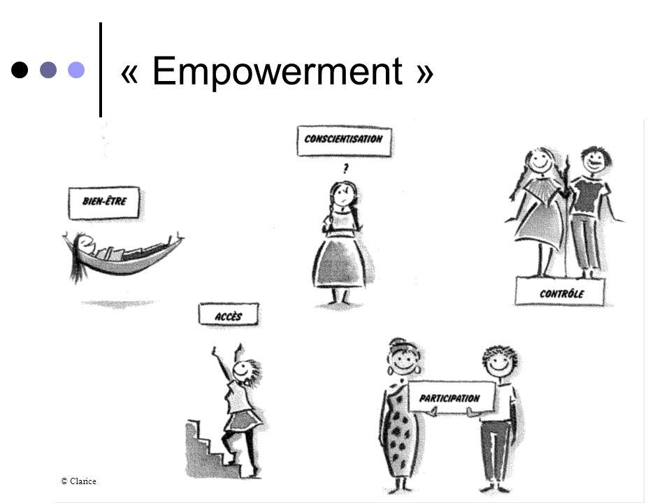 Possibilité de transformation des inégalités Quels besoins et quelles méthodes peuvent aboutir à une modification de la situation des femmes? Le proje