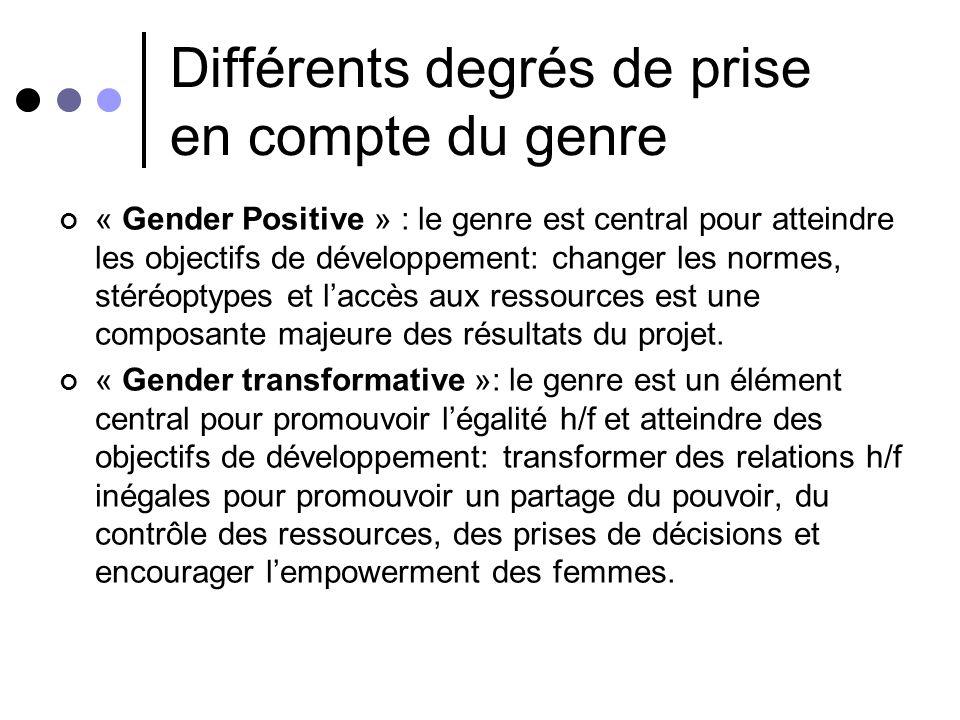 Différents degrés de prise en compte du genre « Gender negative »:le projet se base sur des normes, rôles et stéréotypes sur le genre qui renforcent l