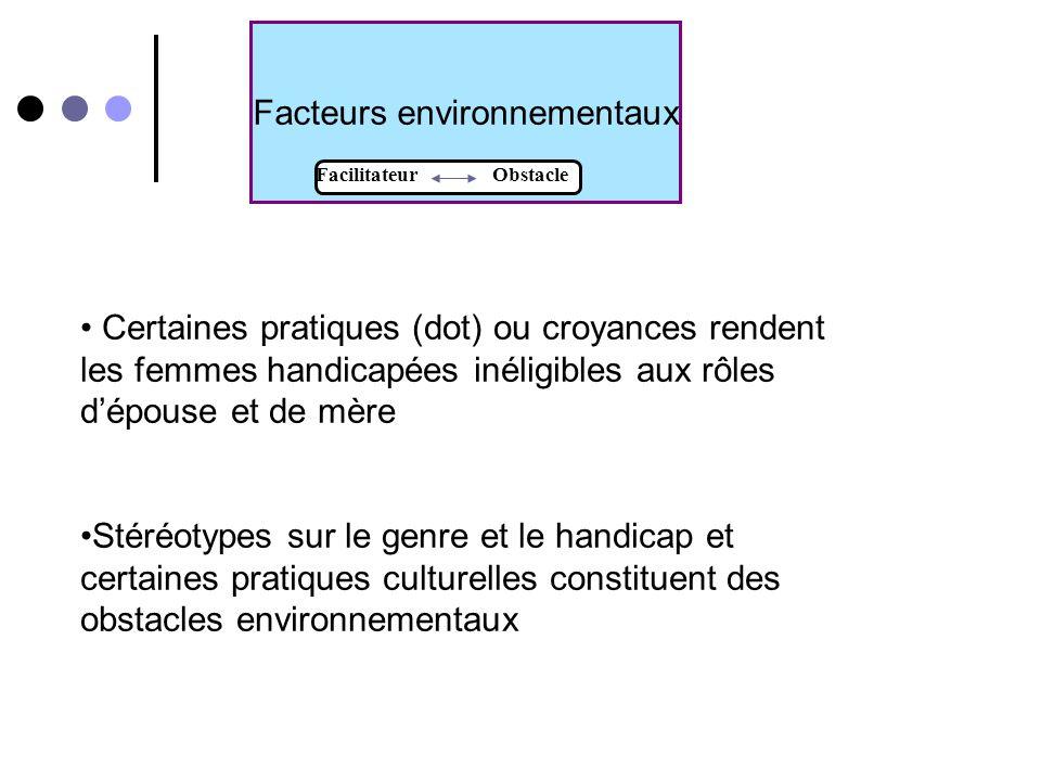 Facteurs environnementaux Facilitateur Obstacle « Un facteur environnemental est une dimension sociale ou physique qui détermine lorganisation et le c