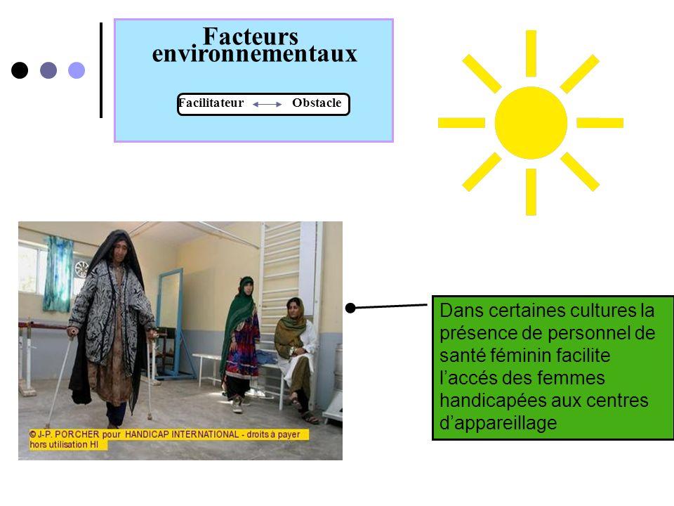 Facteurs environnementaux Facilitateur Obstacle Certaines pratiques (dot) ou croyances rendent les femmes handicapées inéligibles aux rôles dépouse et de mère Stéréotypes sur le genre et le handicap et certaines pratiques culturelles constituent des obstacles environnementaux