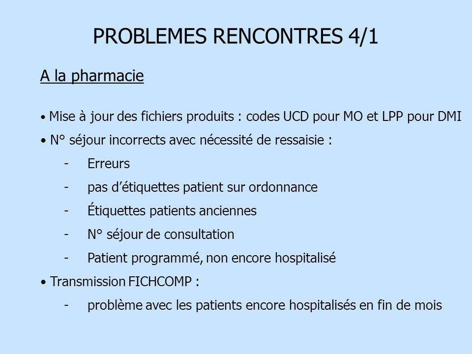 PROBLEMES RENCONTRES 4/1 A la pharmacie Mise à jour des fichiers produits : codes UCD pour MO et LPP pour DMI N° séjour incorrects avec nécessité de r
