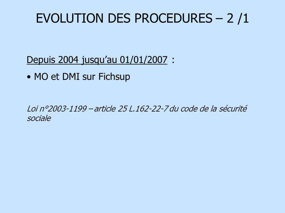 EVOLUTION DES PROCEDURES – 2 /1 Depuis 2004 jusquau 01/01/2007 : MO et DMI sur Fichsup Loi n°2003-1199 – article 25 L.162-22-7 du code de la sécurité