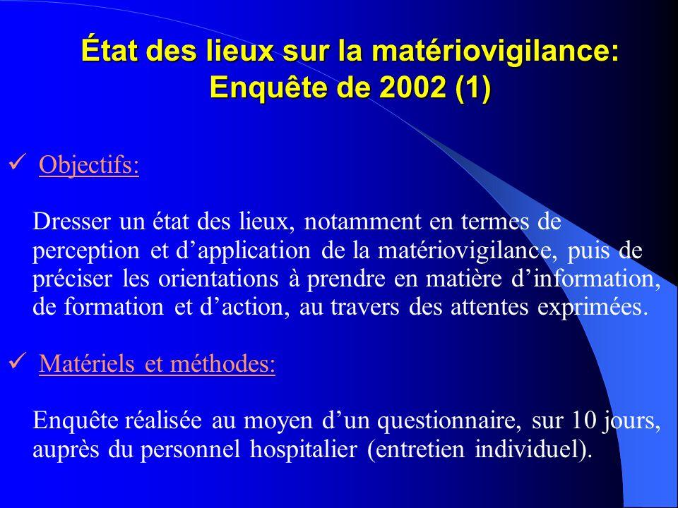 État des lieux sur la matériovigilance: Enquête de 2002 (1) Objectifs: Dresser un état des lieux, notamment en termes de perception et dapplication de