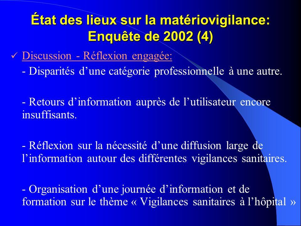État des lieux sur la matériovigilance: Enquête de 2002 (4) Discussion - Réflexion engagée: - Disparités dune catégorie professionnelle à une autre. -