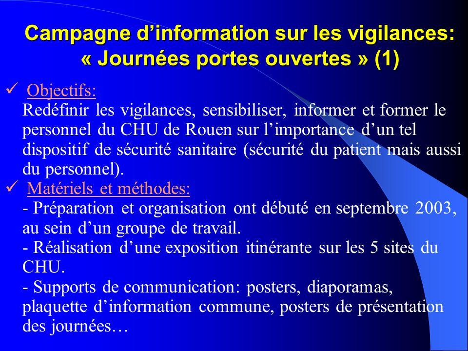 Campagne dinformation sur les vigilances: « Journées portes ouvertes » (1) Objectifs: Redéfinir les vigilances, sensibiliser, informer et former le pe