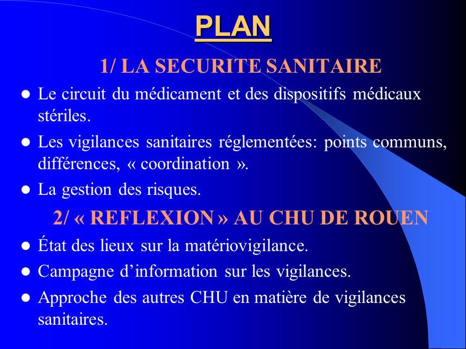 PLAN 1/ LA SECURITE SANITAIRE Le circuit du médicament et des dispositifs médicaux stériles. Les vigilances sanitaires réglementées: points communs, d