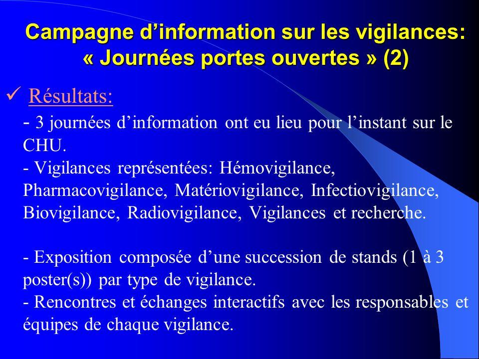 Campagne dinformation sur les vigilances: « Journées portes ouvertes » (2) Résultats: - 3 journées dinformation ont eu lieu pour linstant sur le CHU.