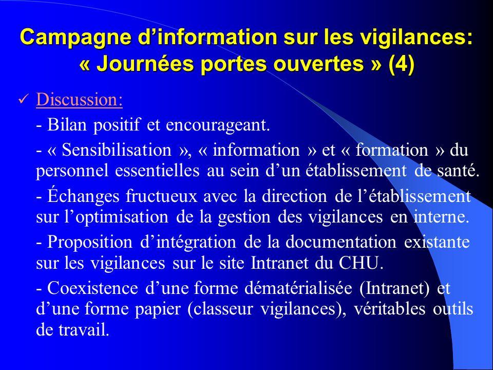 Campagne dinformation sur les vigilances: « Journées portes ouvertes » (4) Discussion: - Bilan positif et encourageant. - « Sensibilisation », « infor