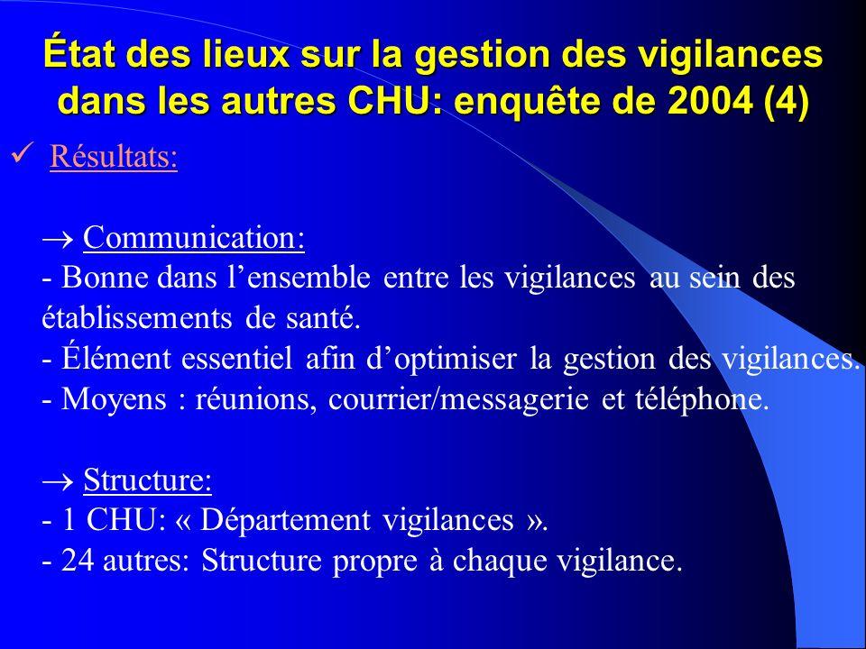 État des lieux sur la gestion des vigilances dans les autres CHU: enquête de 2004 (4) Résultats: Communication: - Bonne dans lensemble entre les vigil
