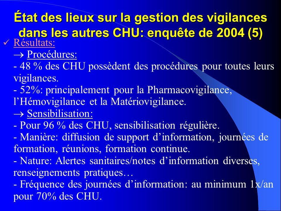 État des lieux sur la gestion des vigilances dans les autres CHU: enquête de 2004 (5) Résultats: Procédures: - 48 % des CHU possèdent des procédures p