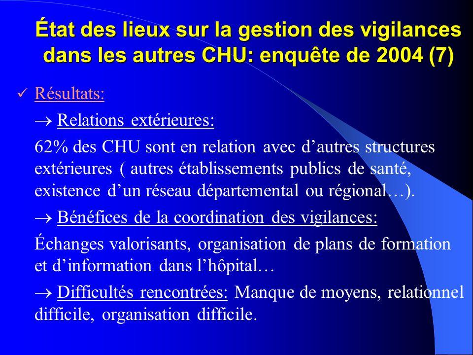 État des lieux sur la gestion des vigilances dans les autres CHU: enquête de 2004 (7) Résultats: Relations extérieures: 62% des CHU sont en relation a