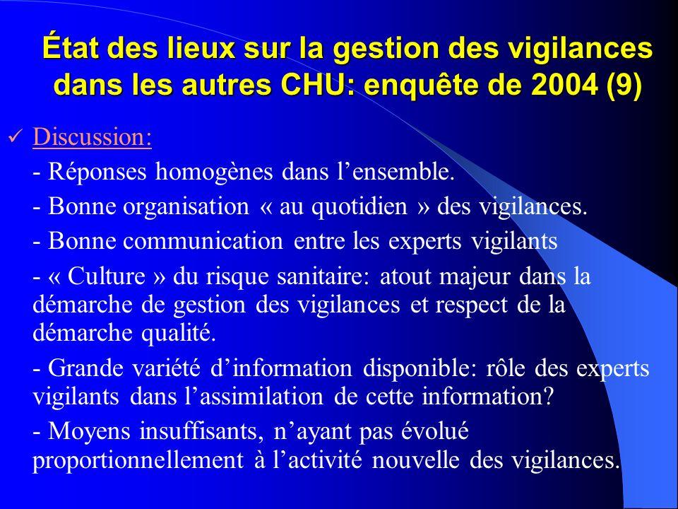 État des lieux sur la gestion des vigilances dans les autres CHU: enquête de 2004 (9) Discussion: - Réponses homogènes dans lensemble. - Bonne organis