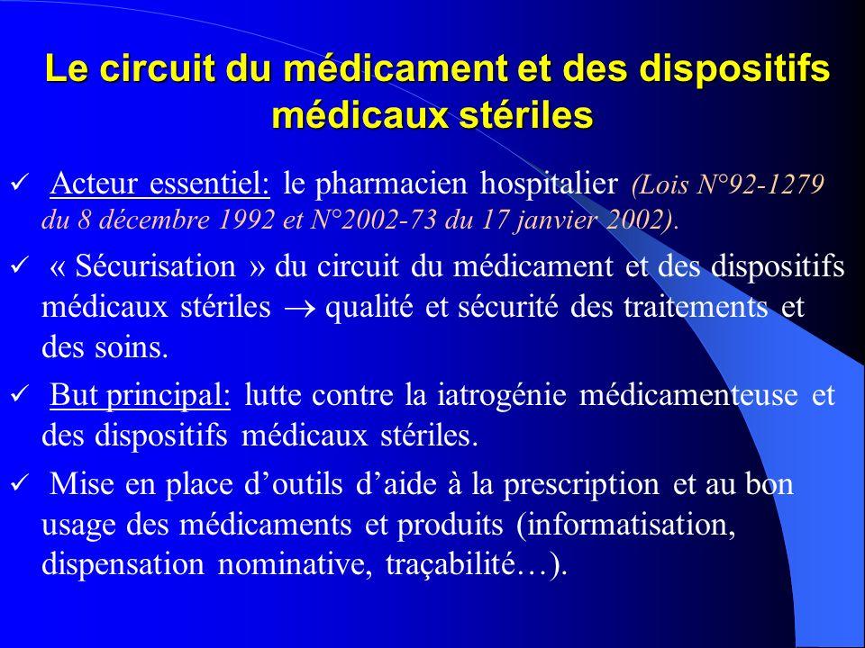 Le circuit du médicament et des dispositifs médicaux stériles Le circuit du médicament et des dispositifs médicaux stériles Acteur essentiel: le pharm