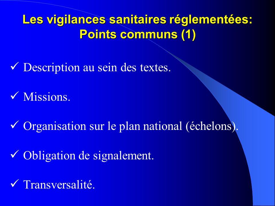 Les vigilances sanitaires réglementées: Points communs (1) Description au sein des textes. Missions. Organisation sur le plan national (échelons). Obl