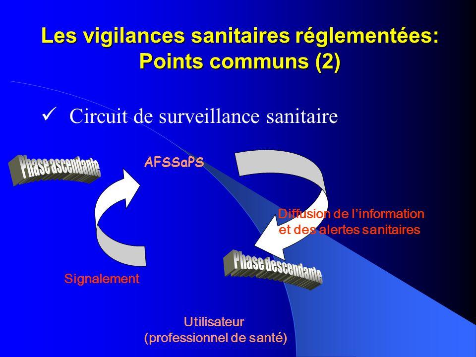 Les vigilances sanitaires réglementées: Points communs (2) Circuit de surveillance sanitaire Diffusion de linformation et des alertes sanitaires Signa
