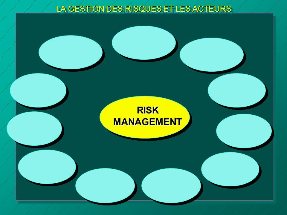 LA GESTION DES RISQUES ET LES ACTEURS RISKMANAGEMENT