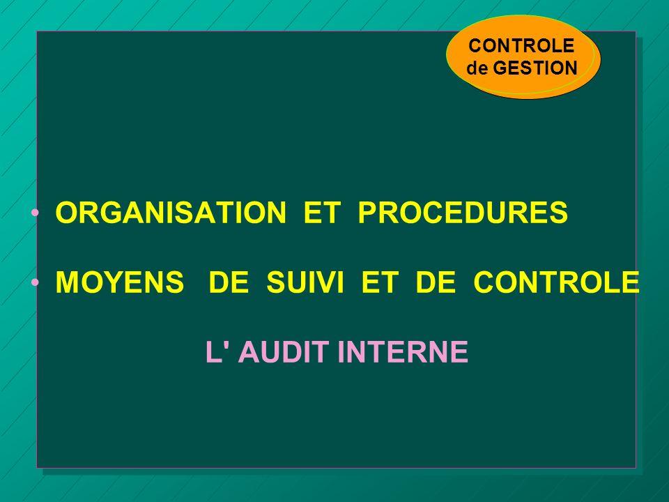 ORGANISATION ET PROCEDURES MOYENS DE SUIVI ET DE CONTROLE L' AUDIT INTERNE CONTROLE de GESTION