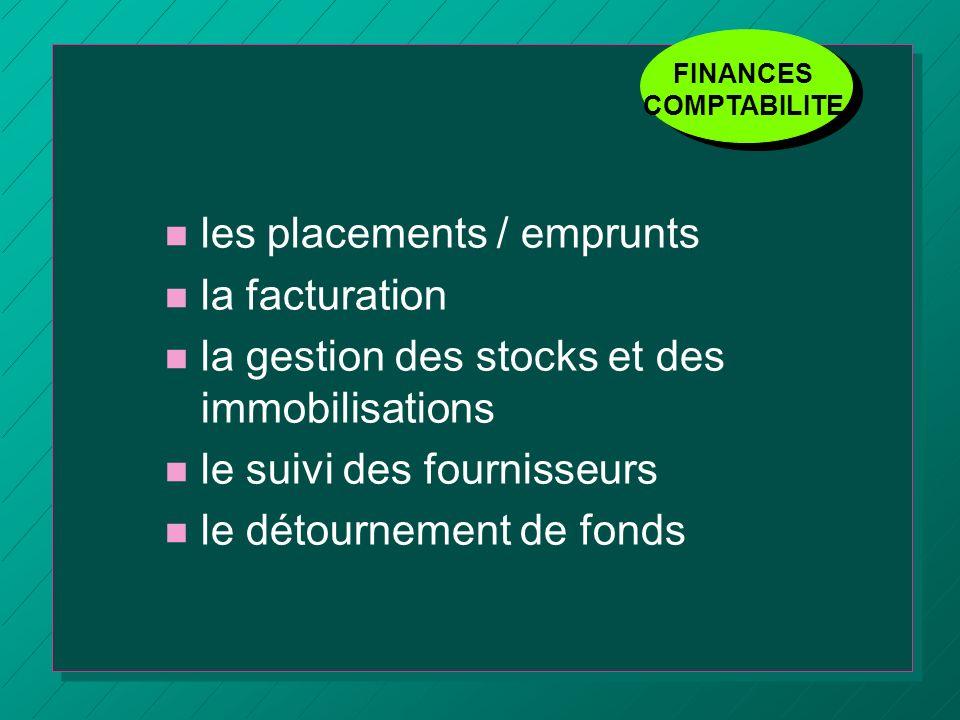 FINANCES COMPTABILITE n les placements / emprunts n la facturation n la gestion des stocks et des immobilisations n le suivi des fournisseurs n le dét