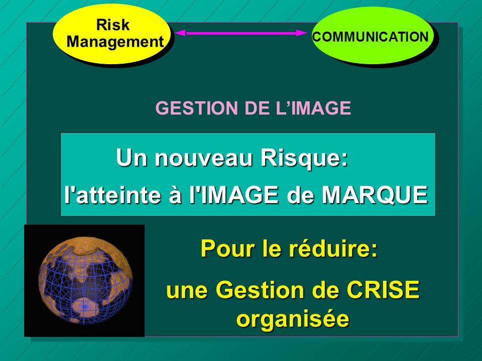 Pour le réduire: une Gestion de CRISE organisée Un nouveau Risque: l'atteinte à l'IMAGE de MARQUE Risk Management COMMUNICATION GESTION DE LIMAGE