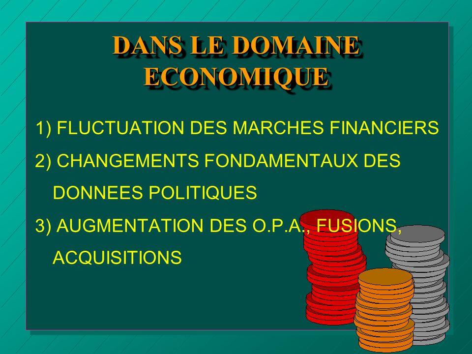 DANS LE DOMAINE TECHNOLOGIQUE 1) REDUCTION DES ETAPES : INNOVATION / COMMERCIALISATION 2) SOPHISTICATION DES SYSTEMES DE FABRICATION 3) DEPENDANCE et INTERDEPENDANCE DES SYSTEMES D INFORMATION