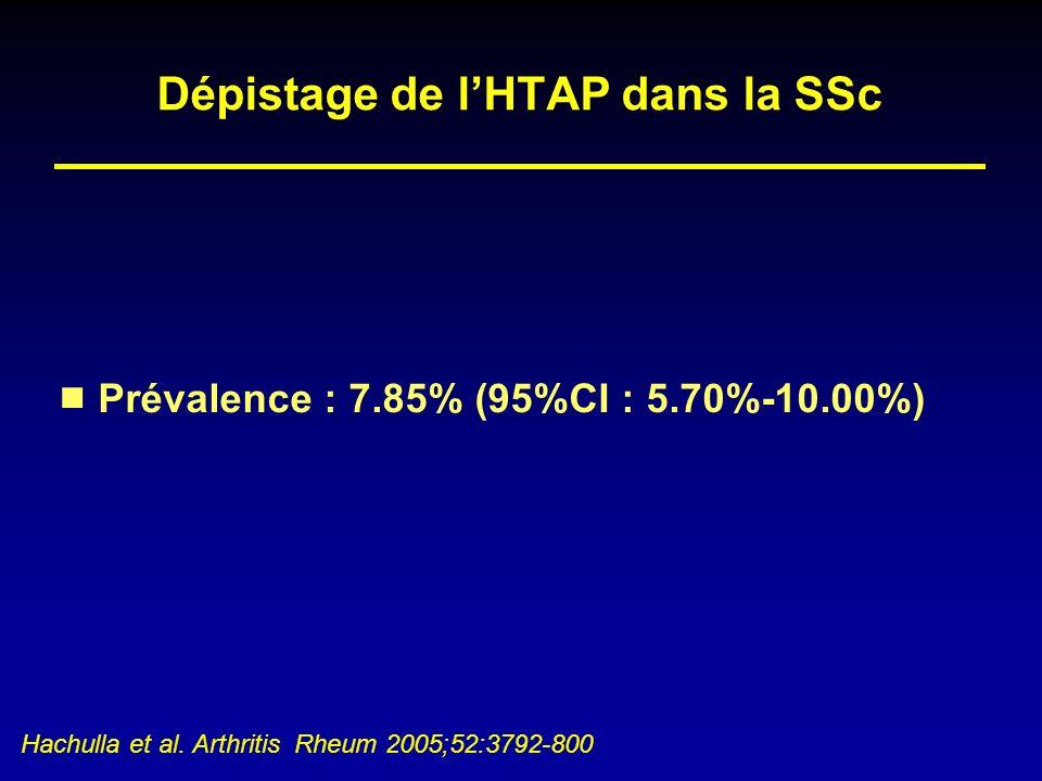 Dépistage de lHTAP dans la SSc Prévalence : 7.85% (95%CI : 5.70%-10.00%) Hachulla et al. Arthritis Rheum 2005;52:3792-800