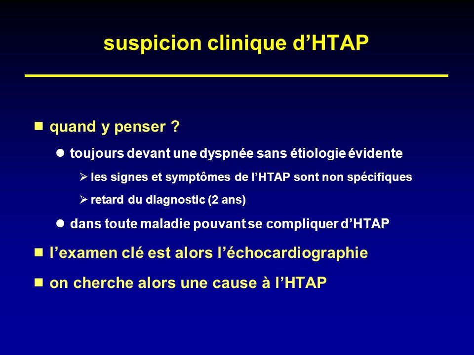 suspicion clinique dHTAP quand y penser ? toujours devant une dyspnée sans étiologie évidente les signes et symptômes de lHTAP sont non spécifiques re